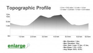 Topographic_Profile_Ludo_Trail_Faro